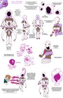 Character Sheet - Ychi by Jcdr