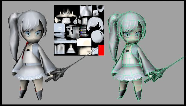 Weiss wireframe by Remely