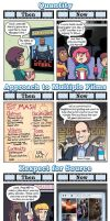 DORKLY: Superhero Movies: Then vs Now by GeorgeRottkamp