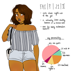 New ID: I can draw my body type now by faeriety