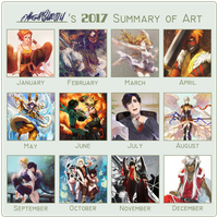 Summary Meme 2017 by Megan-Uosiu