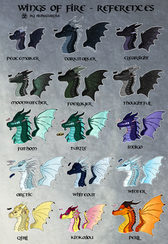 Wings of Fire - References by Biohazardia