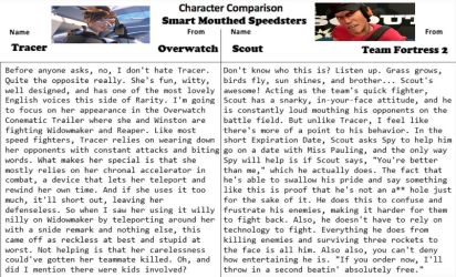 Character Comparison #2: Smart Mouthed Speedsters by RaccoonBroVA