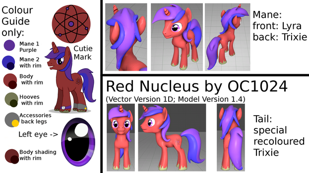 Reference guide for Red Nucleus (update needed) by OC1024