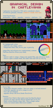 Graphical design in Castlevania by Cyangmou