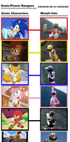 Sonic and Friends as MMPR by Prentis-65