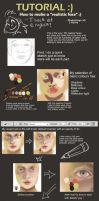 Realistic face tutorial (english version) by millegas