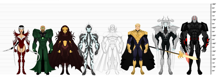 The Overlords Lineup and Height Comparison by BSDigitalQ