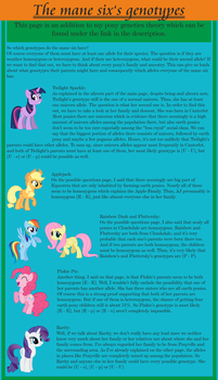 The mane six's genotypes by LPMx