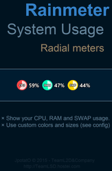Rainmeter: Circle System Usage v5.2 by JpotatoTL2D