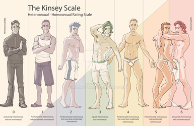 Kinsey scale by mDiMotta