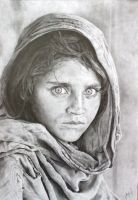 Afghan Girl by loaded88