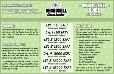 SHOKUBELL Owner Level [Species Guides 8] by Cachomon
