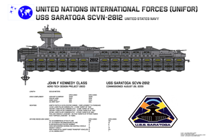 USS Saratoga SCVN-2812 Data Sheet by Kelso323
