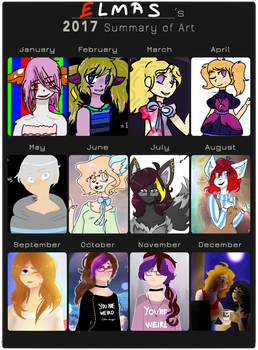Art Summary thing by MattNailWilliams