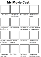 My Movie Cast Template by roseprincessmitia