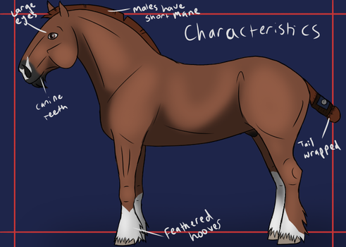 Male Cabien Characteristics by Brippaty