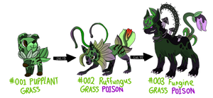 Fanmade Gen 8 Pokemon-Grass Type Starter by HerrenLovesFNAF