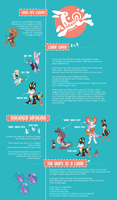 [Louxes] - Species Guide! by Nokkelborth