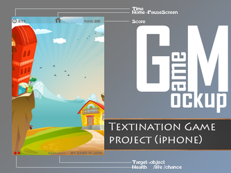 Project Textination by ArsalanAly