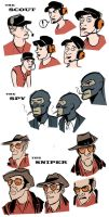 Team Fortress 2 sketches by JakeHarold