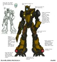 Bumblebee Redesign by Ra88