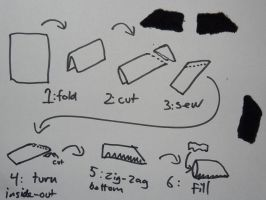 Claw tutorial: Making the claws by ProjectToothless