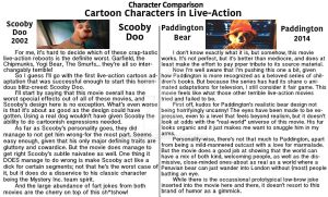 Character Comparisons-Cartoons in Live-Action by jpbelow