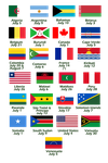 Flags-for-july2016 by marthig