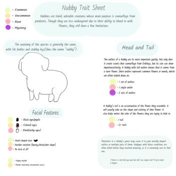 Nubby-TraitSheet by Pepperwillow