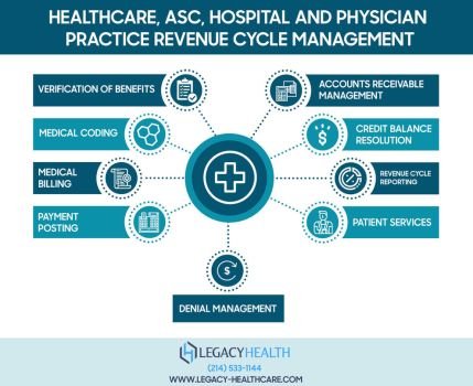 Healthcare, ASC, Hospital And Physician Practice by legacyhealthllc