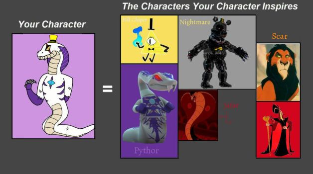 Characters that inspired my OC by Missingno-54