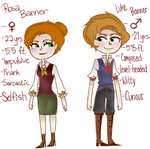 OCs - The Banner Siblings by SimplyDefault