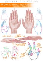 How to Draw Hands - basics by wysoka