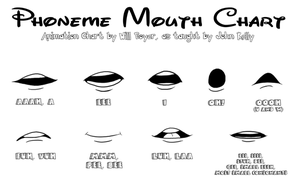Phoneme Mouth Chart by CartoonistWill