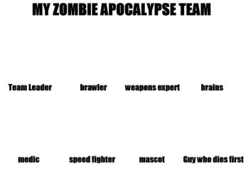 Your Anime Zombie Apocalypse Team [LARGER] by N0-oB213