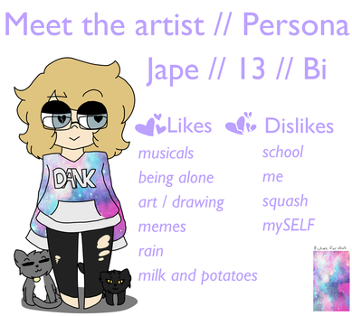 Meet the artist // Persona // Mascot by JapaneseNobody