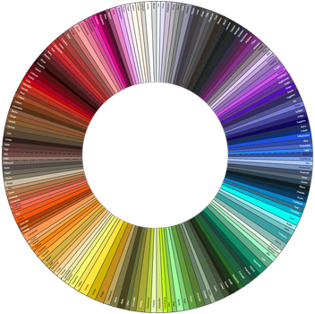 FlightRising New Color Wheel by IsellaHowler