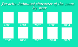 Favorite Animated character of the 2000s by year by thearist2013