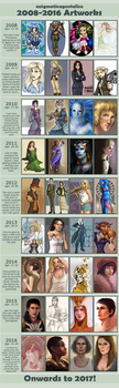 2008-2016 Art Meme by aliceazzo