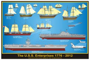 The Enterprises, 1776-2012 Print by sfreeman421