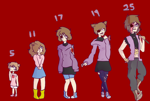 Stabby age chart by Milk-Bug
