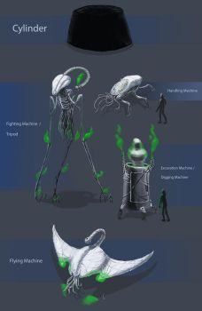 Martian Machines from War of the Worlds by Spearhafoc