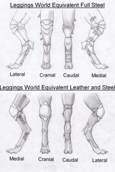 Digitigrade Leg Armor Concepts by RussellTuller