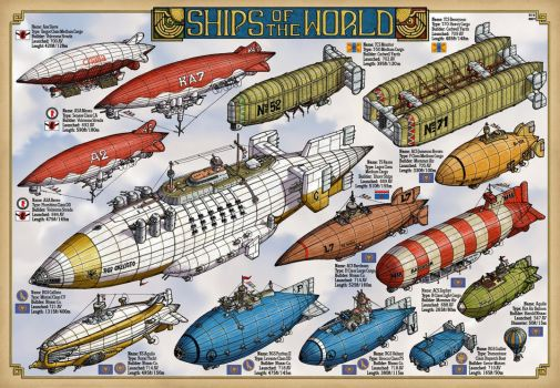 Skies of Fire- Ships of the World by wingsofwrath
