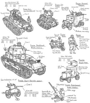 Frasian armoured vehicles by PenUser