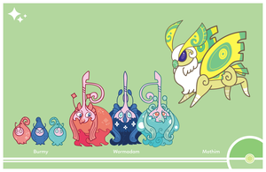 Shiny Request - Burmy Line -