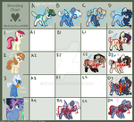 MLP OCxCanon Breeding Grid [CLOSED] #1 by Nyan-Adopts-2000