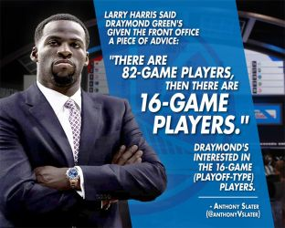 Draft Consultant Draymond by jtchan