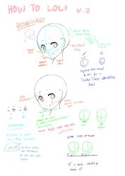 Tips on drawing Lolis + other stuff by rasu-chi